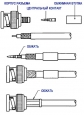 Обжим кабеля (один разъём)